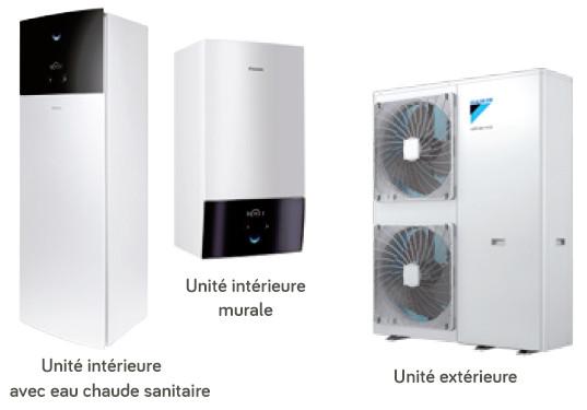 Anéo chauffage plancher chauffant hydraulique pompe à chaleur air eau basse température PAC air eau unité intérieure unité extérieure Gard Hérault 30 34